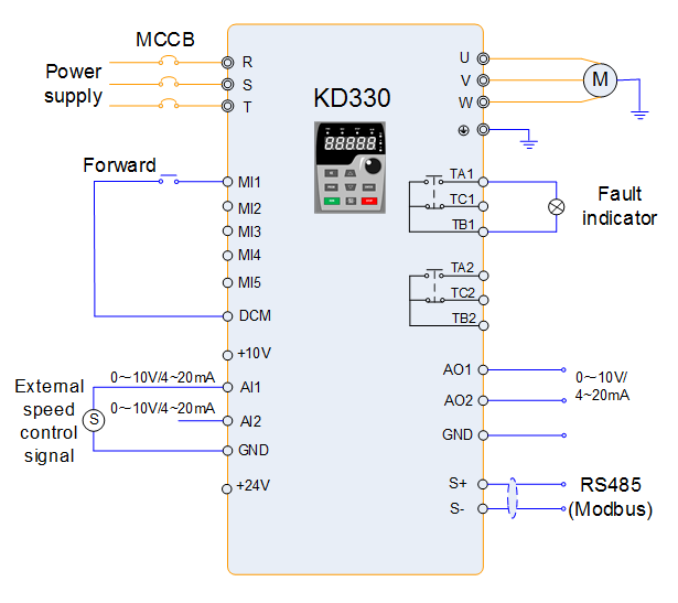 Kinda VSD Variable Speed Drive Open Loop Vector Control For Conveyer Belt