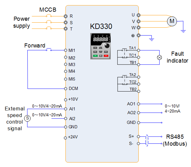 37KW Vfd Motor Drive , Plastic Extruder Frequency Converter For Motor Control