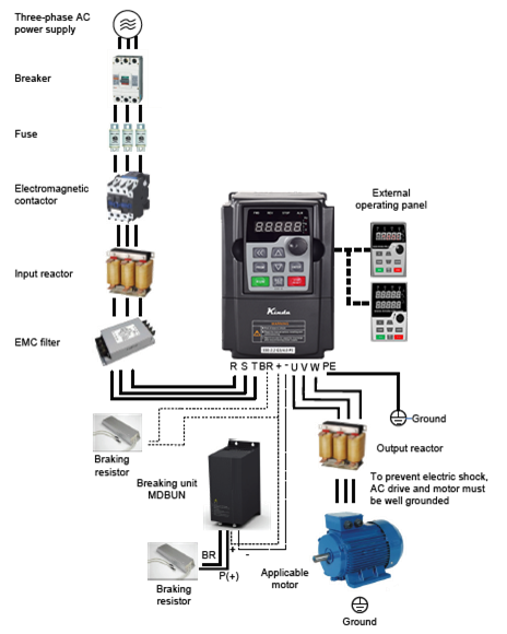 Vector Control Single Phase Variable Frequency Drive 220V - 240V Easy Operation